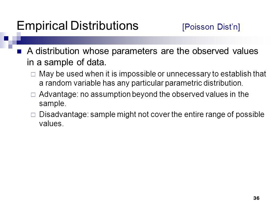 Empirical Distributions [Poisson Dist'n]